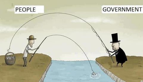 government and people